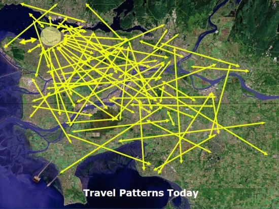 TransLink 2010 travel patterns 2